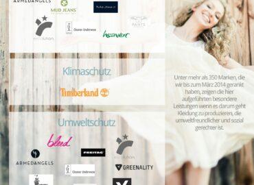 Feel Good Fashion: Vorbildliche Labels