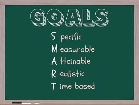 Erfolgsformel: SMART(e) Ziele setzen