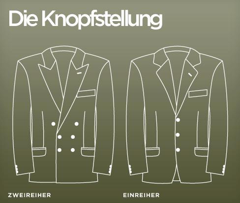 Woher stammt eigentlich der Anzug?